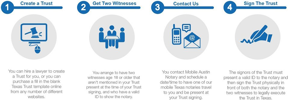 Notary Public Austin|Austin Notary Public|Austin Notary